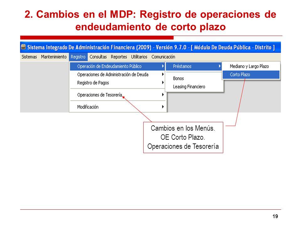 19 2. Cambios en el MDP: Registro de operaciones de endeudamiento de corto plazo Cambios en los Menús. OE Corto Plazo. Operaciones de Tesorería