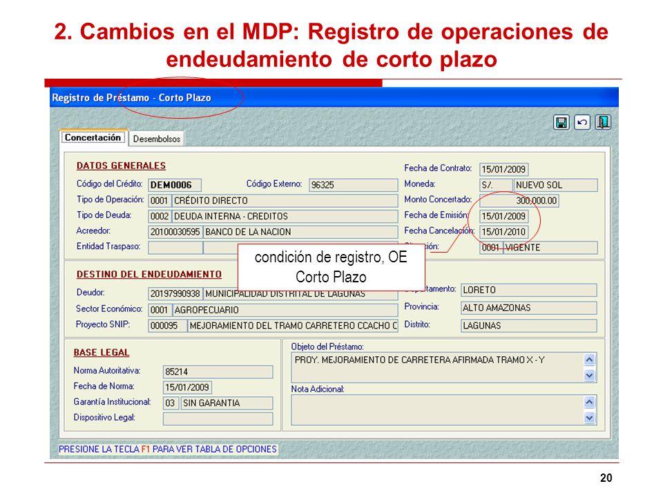 20 2. Cambios en el MDP: Registro de operaciones de endeudamiento de corto plazo condición de registro, OE Corto Plazo