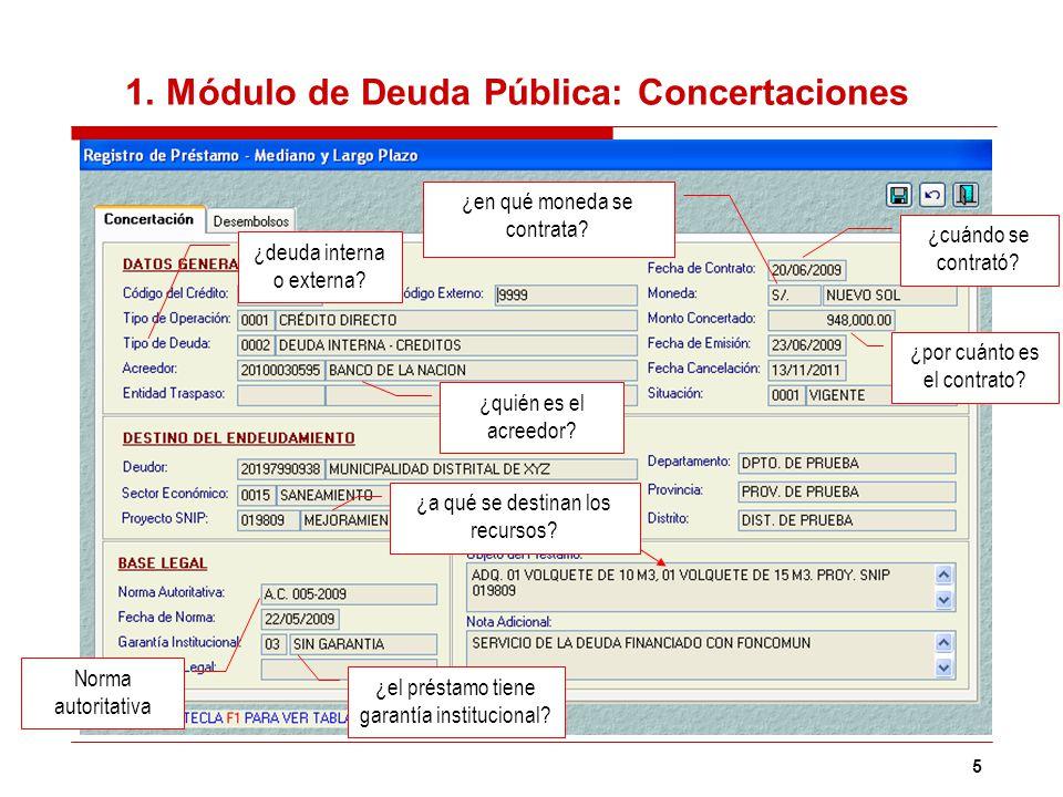5 1. Módulo de Deuda Pública: Concertaciones ¿quién es el acreedor? ¿en qué moneda se contrata? ¿por cuánto es el contrato? ¿a qué se destinan los rec