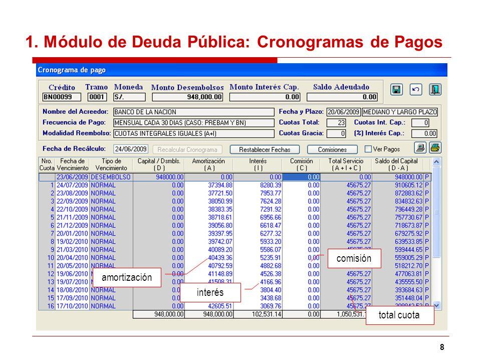 8 1. Módulo de Deuda Pública: Cronogramas de Pagos amortización interés comisión total cuota