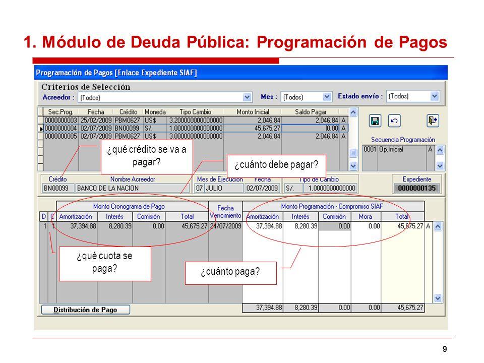 9 1. Módulo de Deuda Pública: Programación de Pagos ¿qué cuota se paga? ¿qué crédito se va a pagar? ¿cuánto debe pagar? ¿cuánto paga?