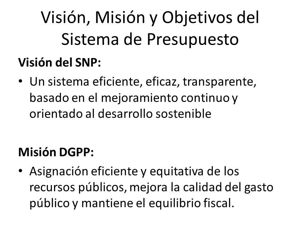 Objetivos del plan 1.Introducir innovaciones en las metodologías de presupuesto para Maximizar la Rentabilidad Social del gasto público, 2.Contribuir a mantener el equilibrio fiscal, 3.Fortalecer la Articulación de la acción pública en los tres niveles de gobierno con enfoque territorial,