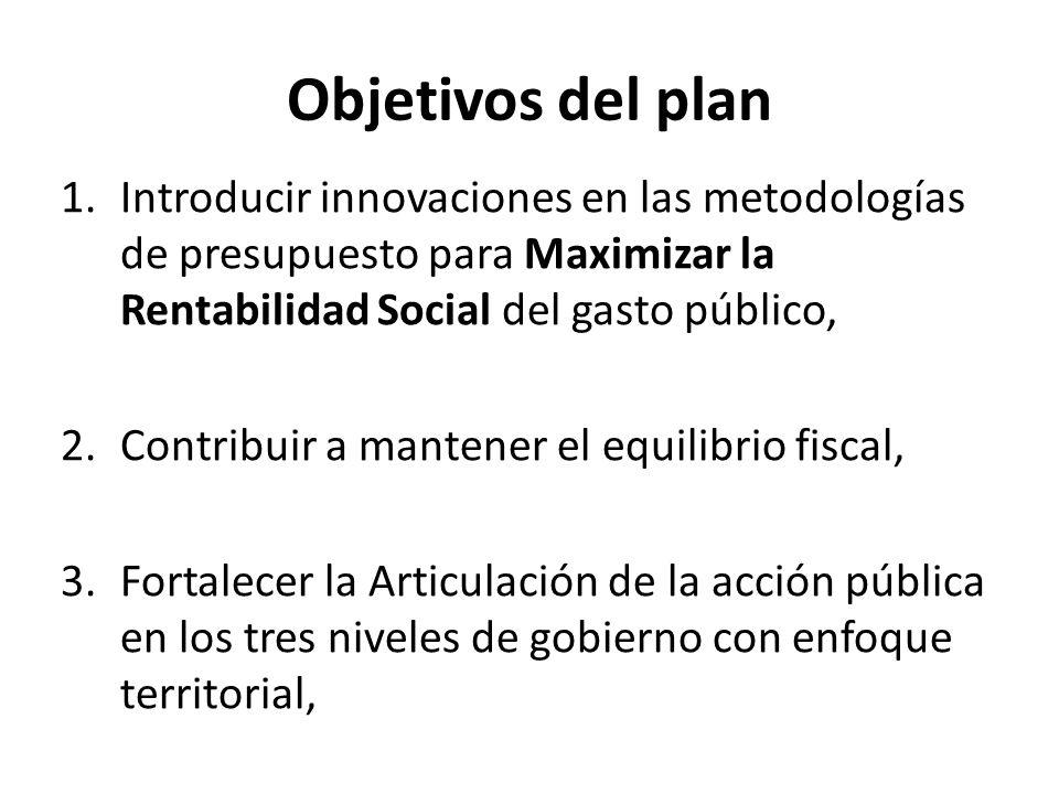 Objetivos del plan 5.Ampliar la cobertura de la evaluación independiente y los incentivos para mejorar la calidad del gasto público, 6.Consolidar la programación multianual del gasto público.