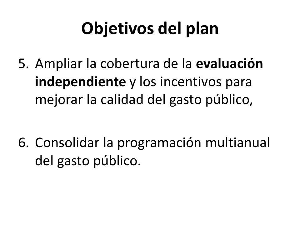 El plan de mejoras en el SNP incluye… Ampliar la cobertura del PpR como instrumento de la nueva Gerencia Pública que estructura el ciclo presupuestal en función de resultados esperados y de los bienes y servicios necesarios para lograrlos.