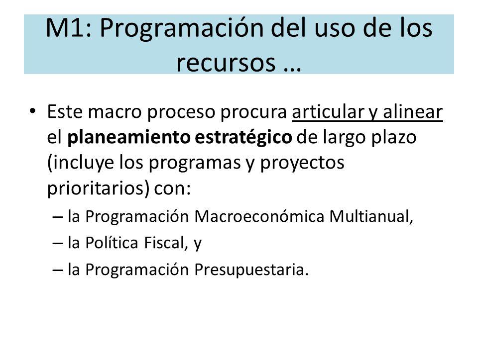 M1: Programación del uso de los recursos 1.Planeamiento estratégico (nacional, regional o local): PEDN 2.Programación Macroeconómica Multianual: MMM 3.Formulación de Presupuestos de Ingresos, Gastos (corriente, capital), Financiamiento.
