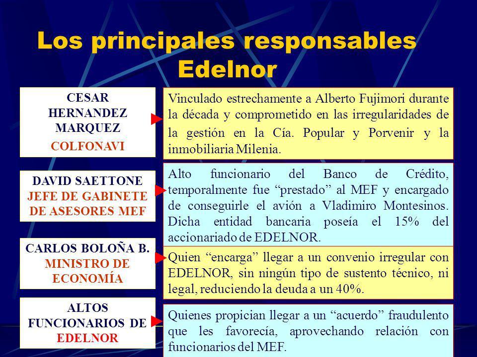 Los principales responsables Edelnor CESAR HERNANDEZ MARQUEZ COLFONAVI Vinculado estrechamente a Alberto Fujimori durante la década y comprometido en