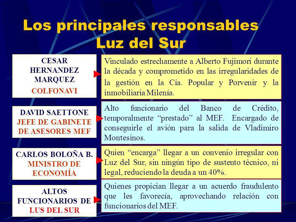 Los principales responsables Luz del Sur CESAR HERNANDEZ MARQUEZ COLFONAVI Vinculado estrechamente a Alberto Fujimori durante la década y comprometido