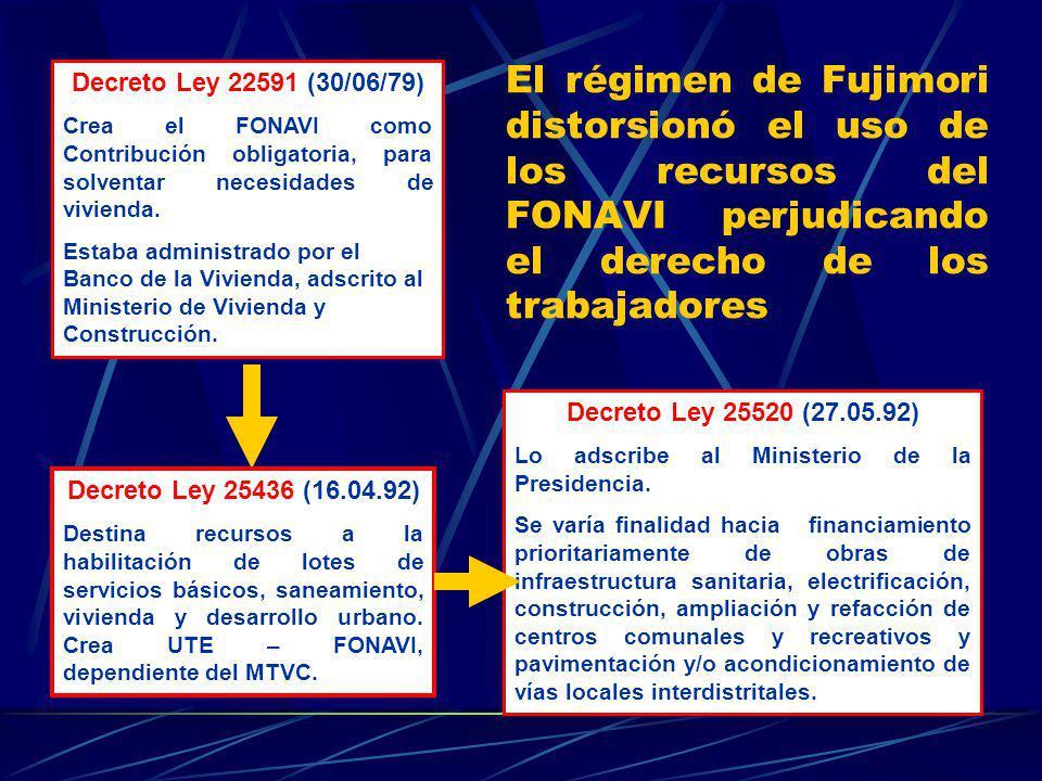El régimen de Fujimori distorsionó el uso de los recursos del FONAVI perjudicando el derecho de los trabajadores Decreto Ley 22591 (30/06/79) Crea el