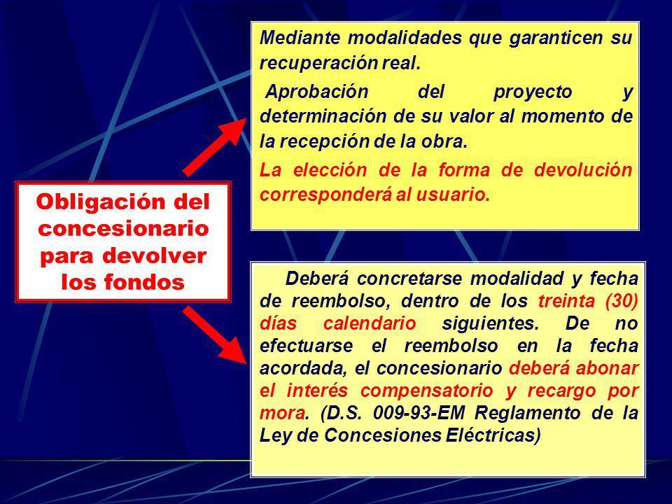 Delito cometido: COLUSION ILEGAL Artículo 384º del Código Penal.