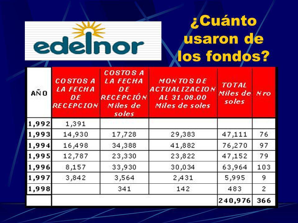 Los hechos que configuran el delito: Luz del Sur 1.Implementación de Negociaciones aceleradas y acuerdos impulsados por César Hernández M.