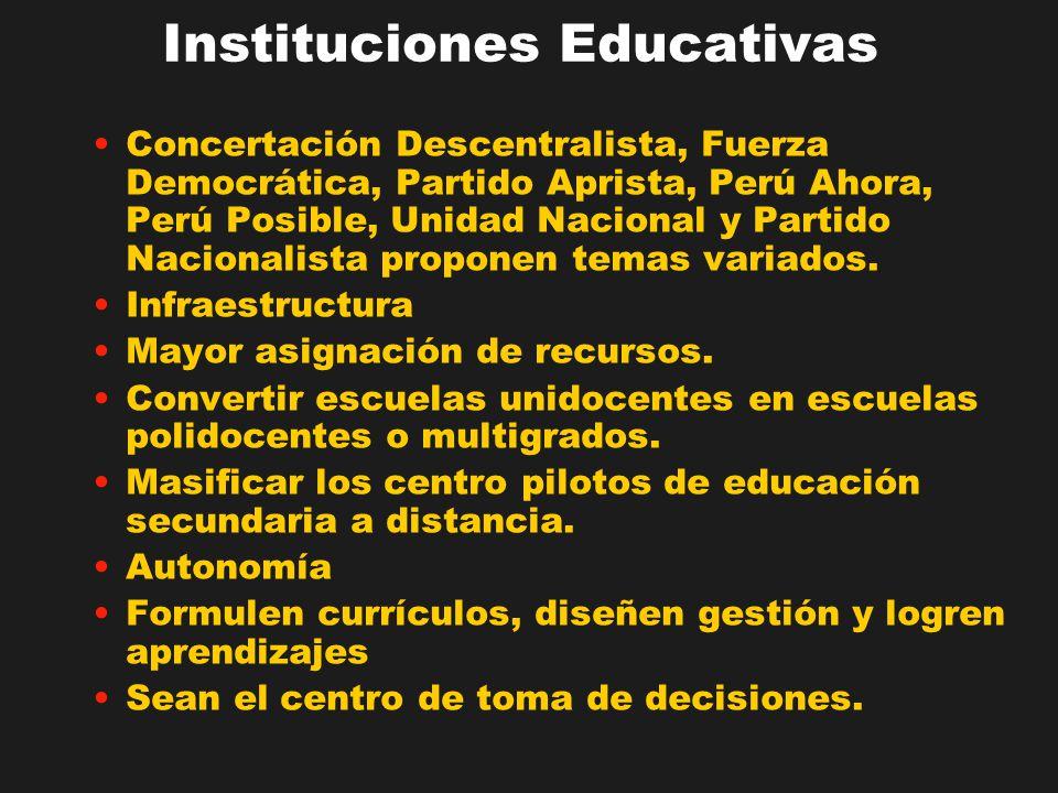 Instituciones Educativas Concertación Descentralista, Fuerza Democrática, Partido Aprista, Perú Ahora, Perú Posible, Unidad Nacional y Partido Naciona