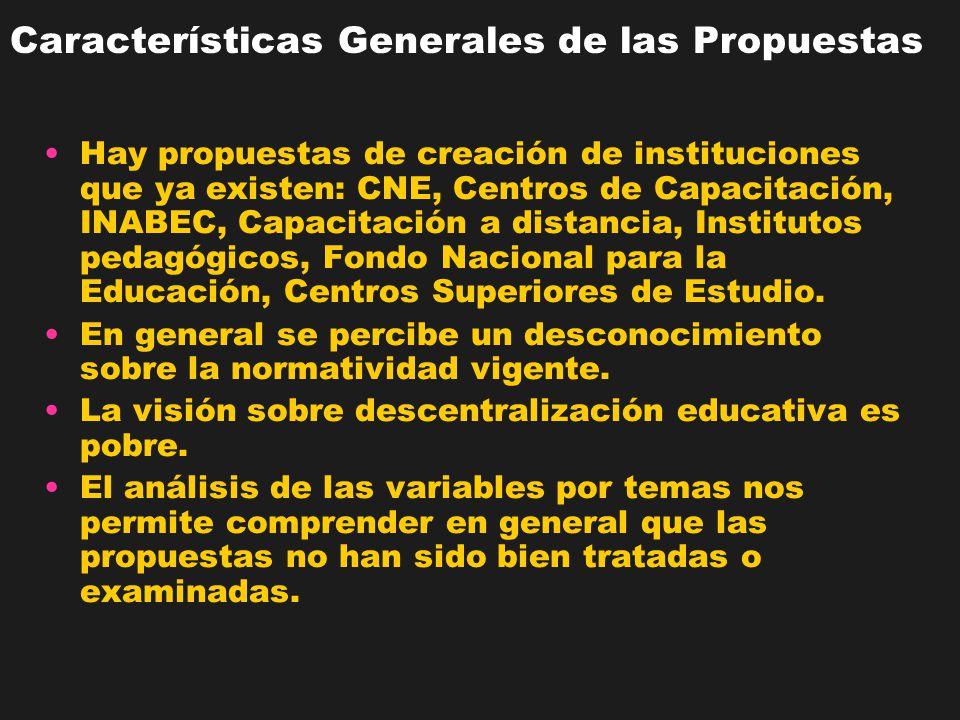 Hay propuestas de creación de instituciones que ya existen: CNE, Centros de Capacitación, INABEC, Capacitación a distancia, Institutos pedagógicos, Fo