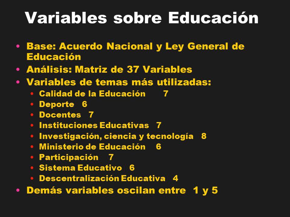 Variables sobre Educación Base: Acuerdo Nacional y Ley General de Educación Análisis: Matriz de 37 Variables Variables de temas más utilizadas: Calida