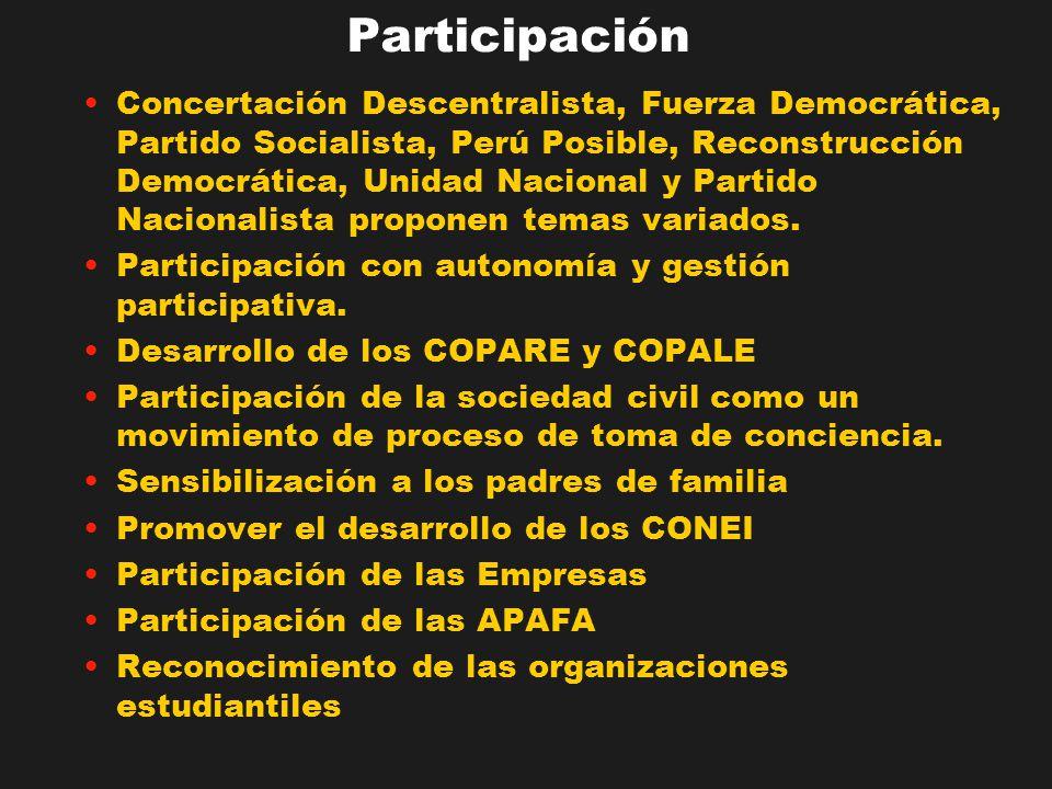 Participación Concertación Descentralista, Fuerza Democrática, Partido Socialista, Perú Posible, Reconstrucción Democrática, Unidad Nacional y Partido