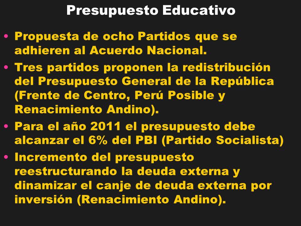 Presupuesto Educativo Propuesta de ocho Partidos que se adhieren al Acuerdo Nacional. Tres partidos proponen la redistribución del Presupuesto General