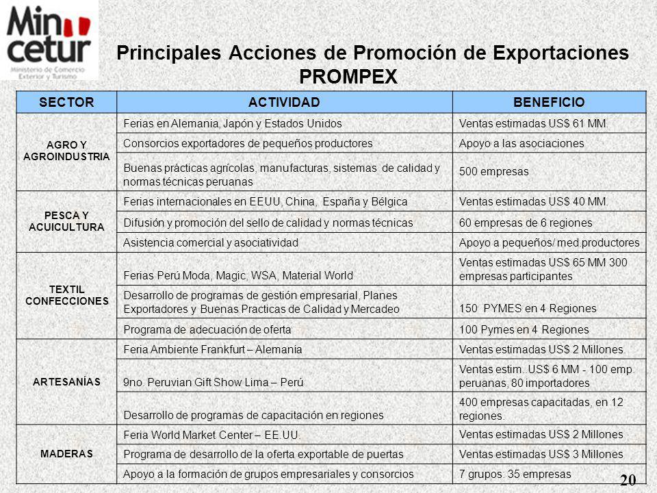 NEGOCIACIONES BILATERALES México : Culminar las negociaciones.