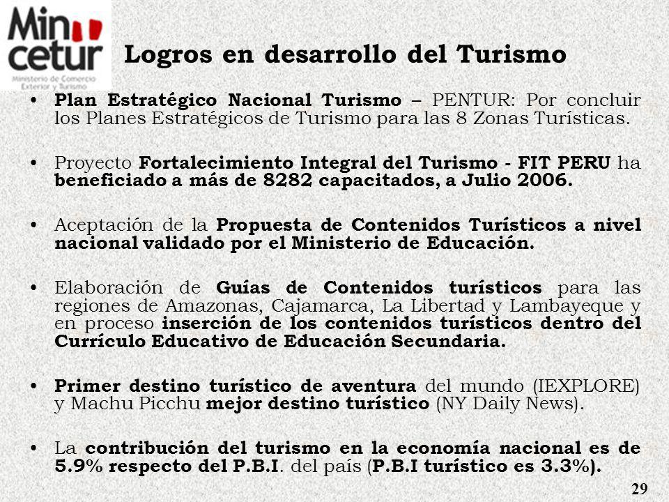 MAPA TURISTICO DEL PERU 1´486,005 Turistas Extranjeros en el año 2005 10% 41% 49% $1,438 millones Ingreso de Divisas al año 2005 Fuente : DIGEMIN / Perfil del turista-PROMPERU 2005 / BCRP Elaboración: MINCETUR / VMT / DNT-PROYECTOS 28