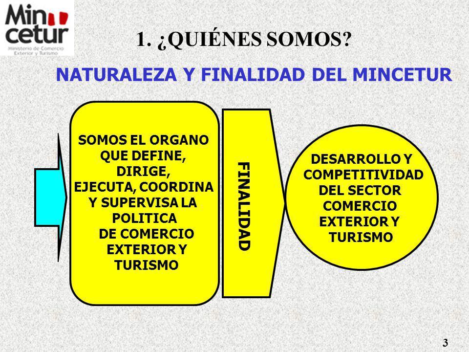 Ministerio de Comercio Exterior y Turismo 1. ¿Quiénes somos? 2. ¿Qué hacemos? 3. ¿Cómo lo hacemos? 4. Proyecto de presupuesto 2007 CONTENIDO 2