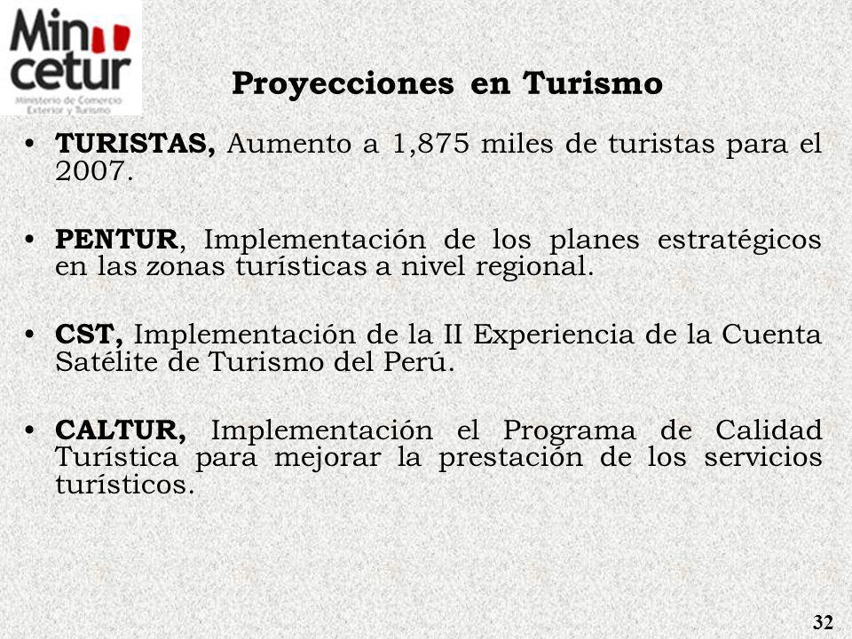 Logros en Desarrollo del Producto Turístico Principales proyectos turísticos ejecutados (2003 – 2006) Fuente: MINCETUR 31