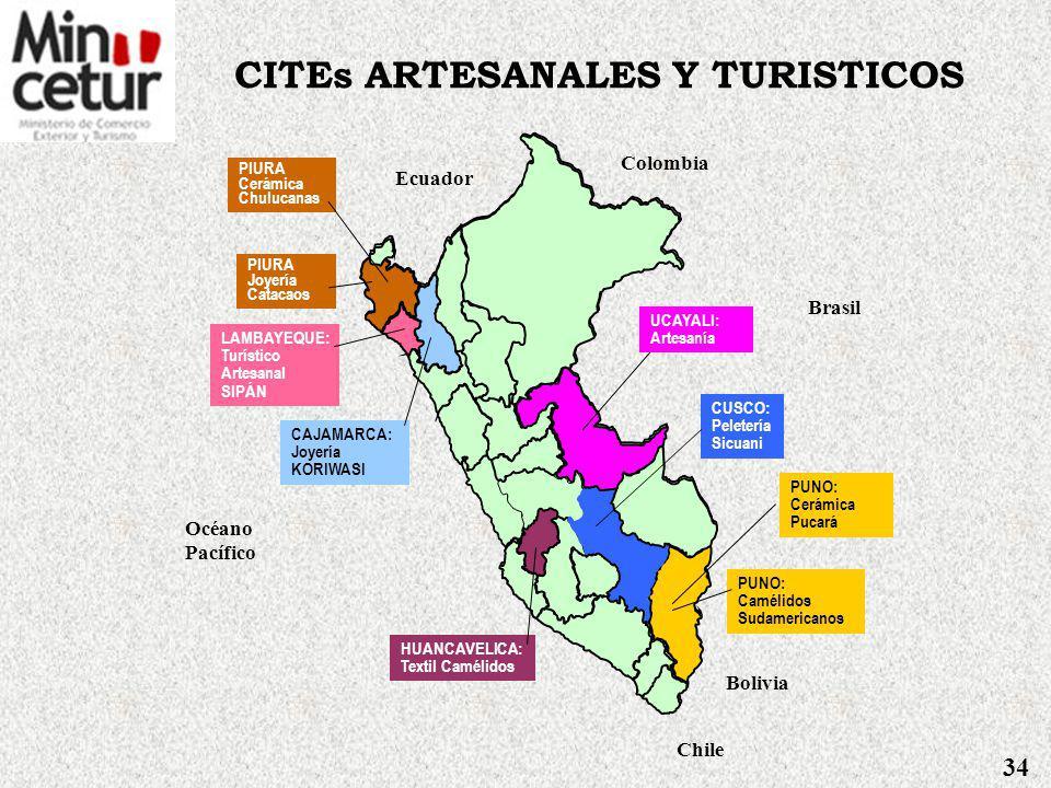 CITEs ARTESANALES Y TURISTICOS CITEs, transfieren y ejecutan acciones de innovación tecnológica y promueven el desarrollo de la actividad artesanal y turística en 7 departamentos.