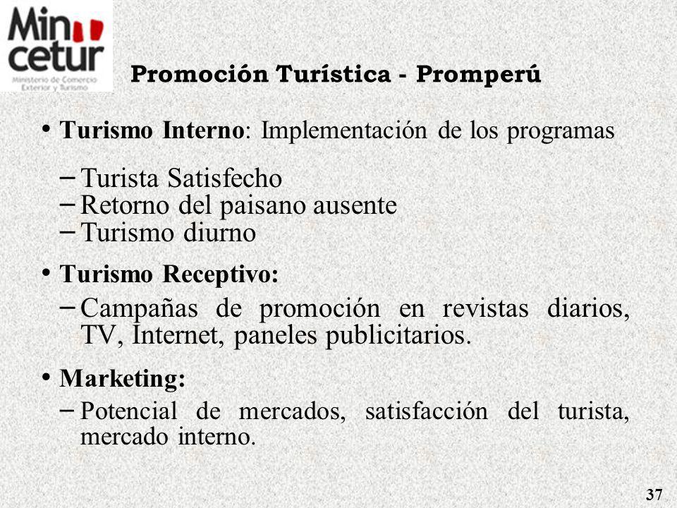 Promoción Turística - Promperú Fuente: MINCETUR 36