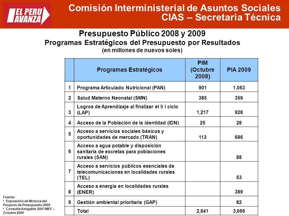 Comisión Interministerial de Asuntos Sociales CIAS – Secretaria Técnica Presupuesto Público 2008 y 2009 Programas Estratégicos del Presupuesto por Res