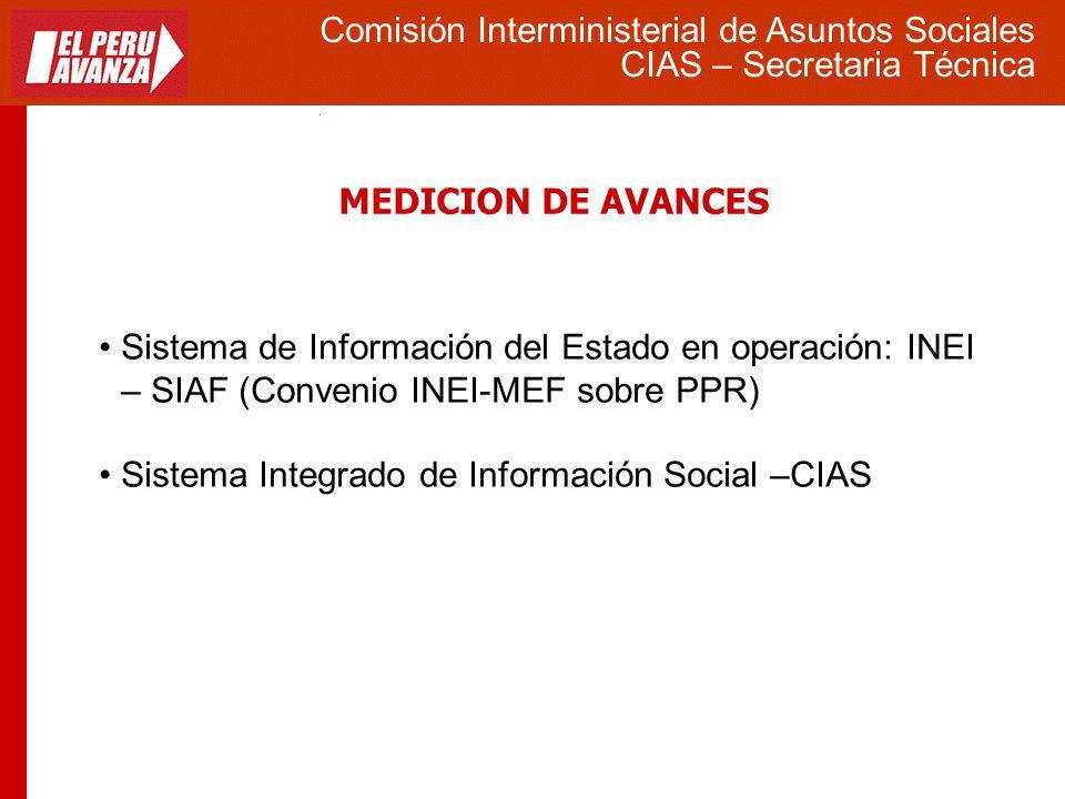 MEDICION DE AVANCES Comisión Interministerial de Asuntos Sociales CIAS – Secretaria Técnica Sistema de Información del Estado en operación: INEI – SIA