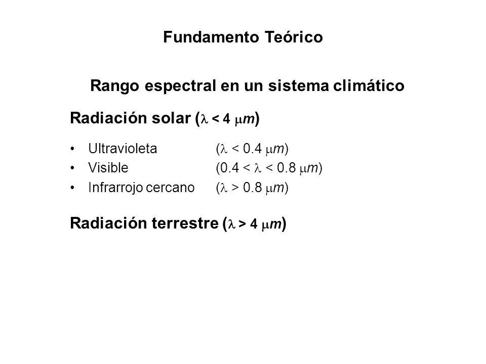 Ultravioleta ( < 0.4 m) Visible (0.4 < < 0.8 m) Infrarrojo cercano ( > 0.8 m) Fundamento Teórico Radiación solar ( < 4 m ) Radiación terrestre ( > 4 m