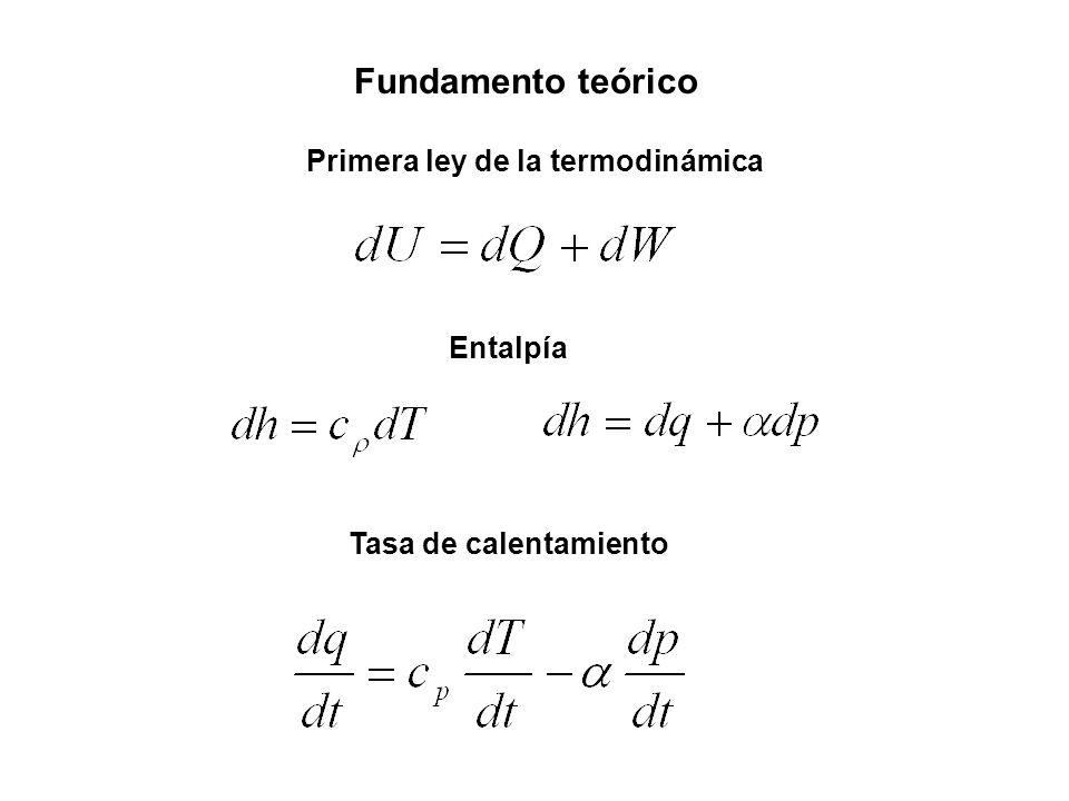 Fundamento teórico Primera ley de la termodinámica Entalpía Tasa de calentamiento