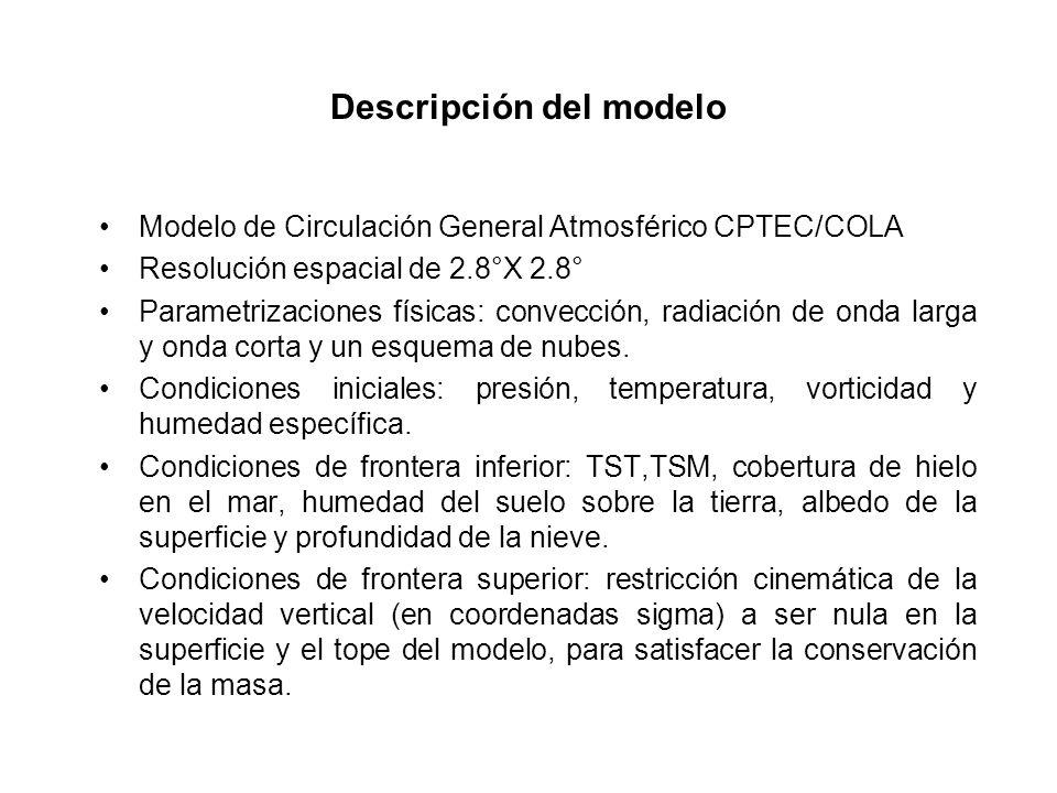Modelo de Circulación General Atmosférico CPTEC/COLA Resolución espacial de 2.8°X 2.8° Parametrizaciones físicas: convección, radiación de onda larga