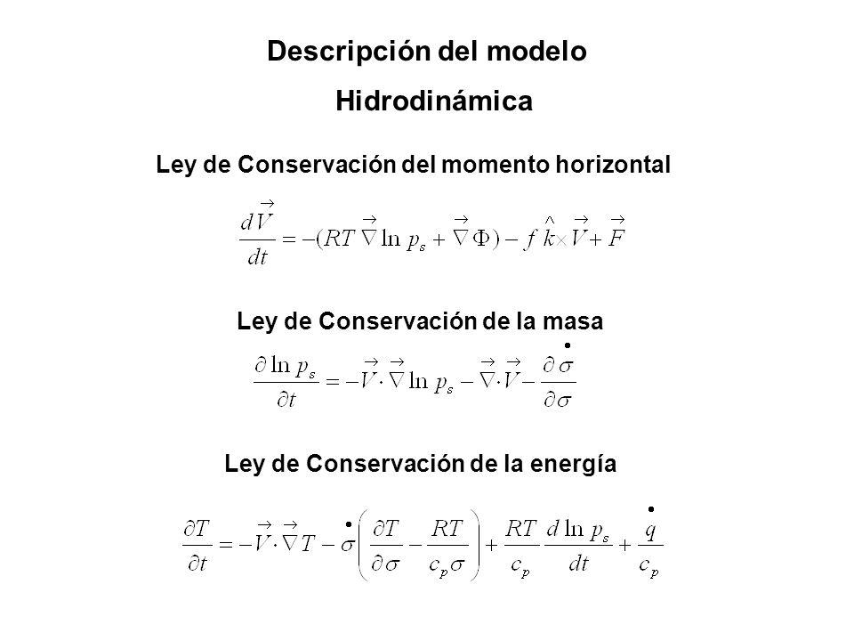 Ley de Conservación del momento horizontal Hidrodinámica Ley de Conservación de la masa Ley de Conservación de la energía