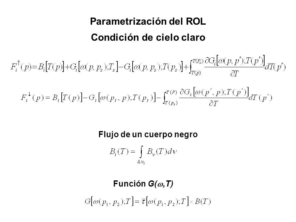 Parametrización del ROL Condición de cielo claro Flujo de un cuerpo negro Función G(,T)
