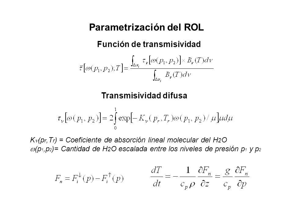 Función de transmisividad Transmisividad difusa K (p r,T r ) = Coeficiente de absorción lineal molecular del H 2 O (p 1,p 2 )= Cantidad de H 2 O escal