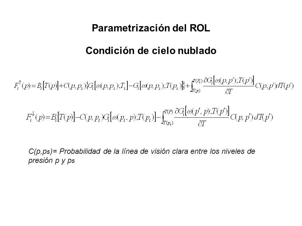 Condición de cielo nublado C(p,p s )= Probabilidad de la línea de visión clara entre los niveles de presión p y p s