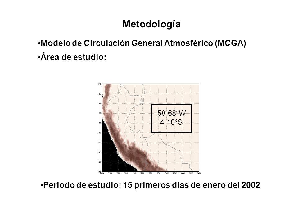 Modelo de Circulación General Atmosférico (MCGA) Área de estudio: Metodología Periodo de estudio: 15 primeros días de enero del 2002 58-68°W 4-10°S
