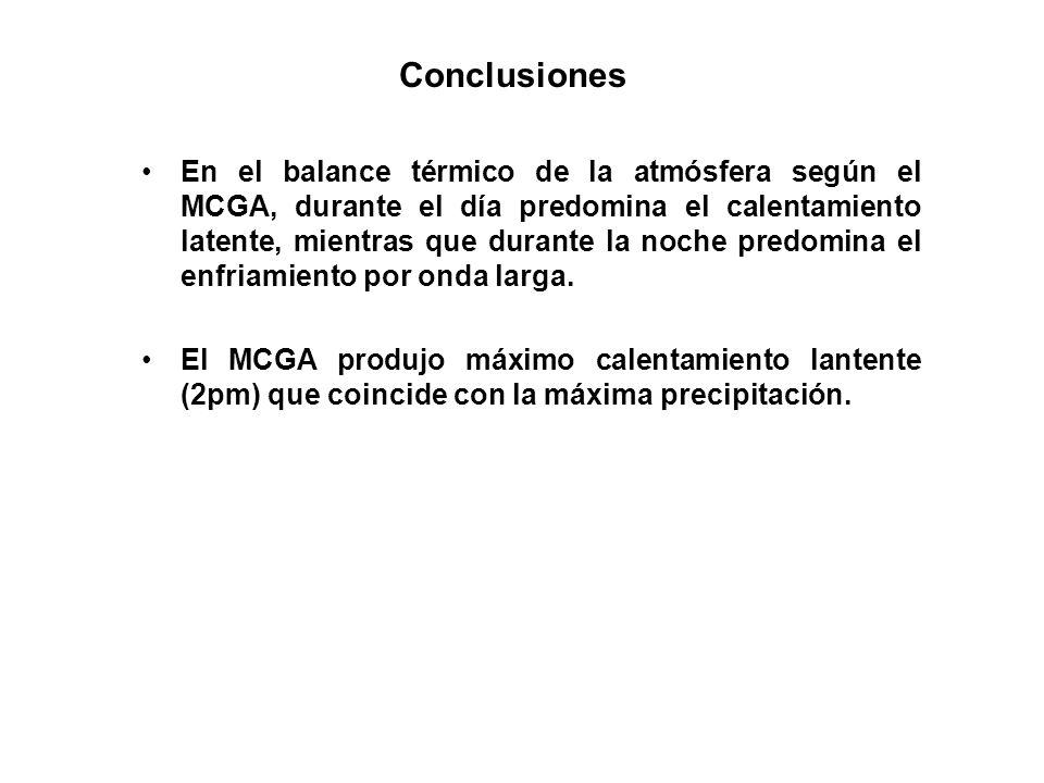 En el balance térmico de la atmósfera según el MCGA, durante el día predomina el calentamiento latente, mientras que durante la noche predomina el enf