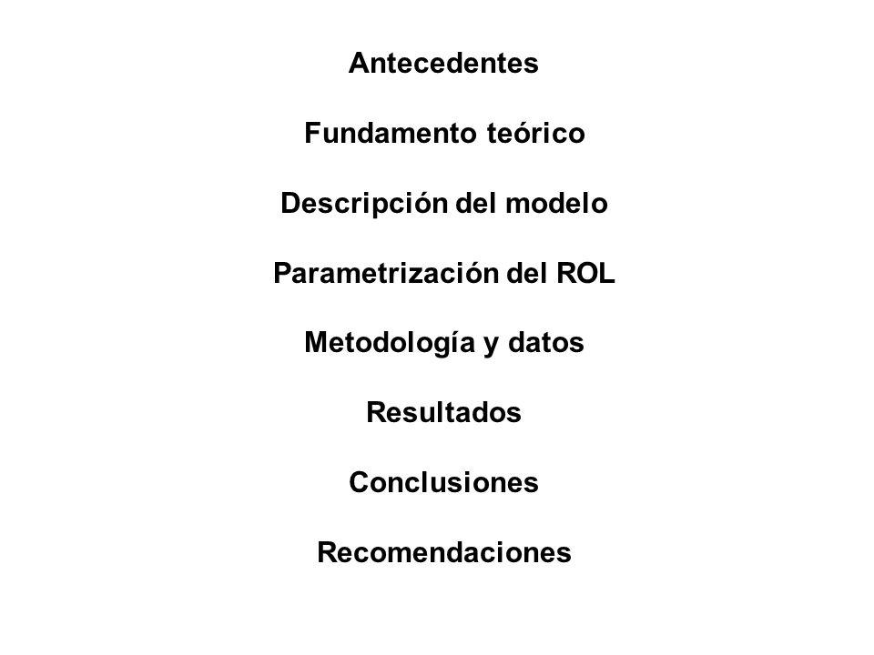 Antecedentes Fundamento teórico Descripción del modelo Parametrización del ROL Metodología y datos Resultados Conclusiones Recomendaciones