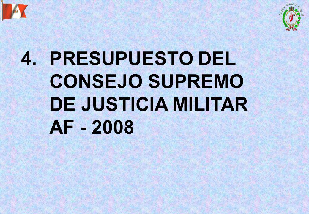 4.PRESUPUESTO DEL CONSEJO SUPREMO DE JUSTICIA MILITAR AF - 2008