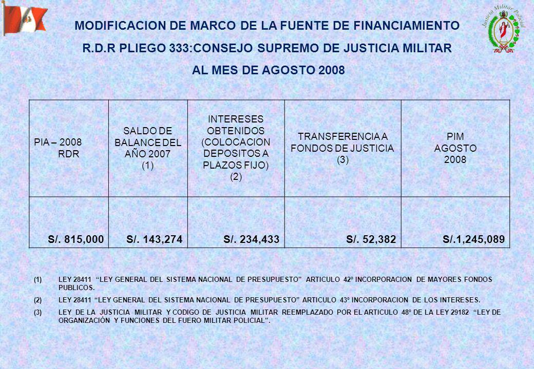 PIA – 2008 RDR SALDO DE BALANCE DEL AÑO 2007 (1) INTERESES OBTENIDOS (COLOCACION DEPOSITOS A PLAZOS FIJO) (2) TRANSFERENCIA A FONDOS DE JUSTICIA (3) PIM AGOSTO 2008 S/.