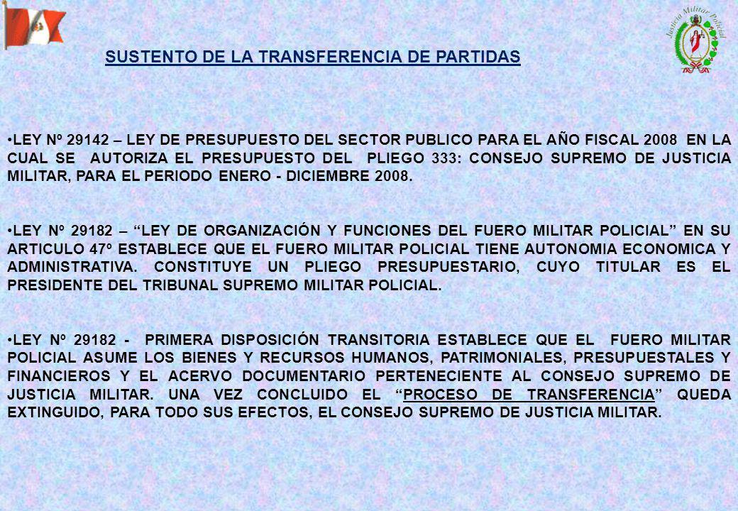 SUSTENTO DE LA TRANSFERENCIA DE PARTIDAS LEY Nº 29142 – LEY DE PRESUPUESTO DEL SECTOR PUBLICO PARA EL AÑO FISCAL 2008 EN LA CUAL SE AUTORIZA EL PRESUPUESTO DEL PLIEGO 333: CONSEJO SUPREMO DE JUSTICIA MILITAR, PARA EL PERIODO ENERO - DICIEMBRE 2008.