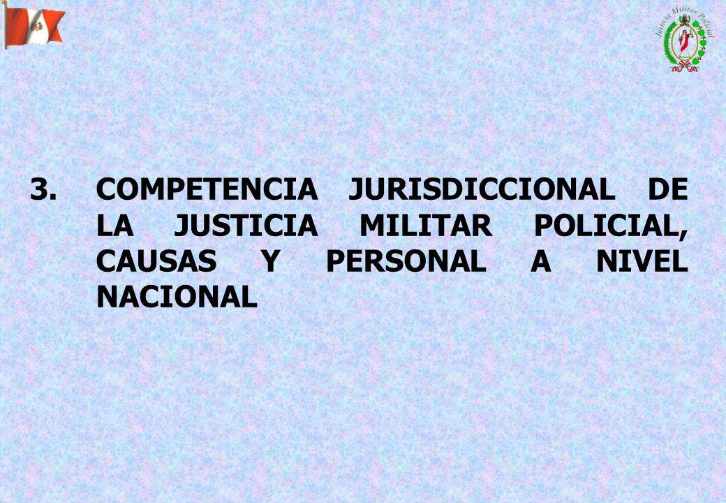 3.COMPETENCIA JURISDICCIONAL DE LA JUSTICIA MILITAR POLICIAL, CAUSAS Y PERSONAL A NIVEL NACIONAL