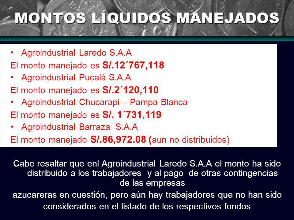 MONTOS LÍQUIDOS MANEJADOS Agroindustrial Laredo S.A.A El monto manejado es S/.12´767,118 Agroindustrial Pucalá S.A.A El monto manejado es S/.2´120,110 Agroindustrial Chucarapi – Pampa Blanca El monto manejado es S/.