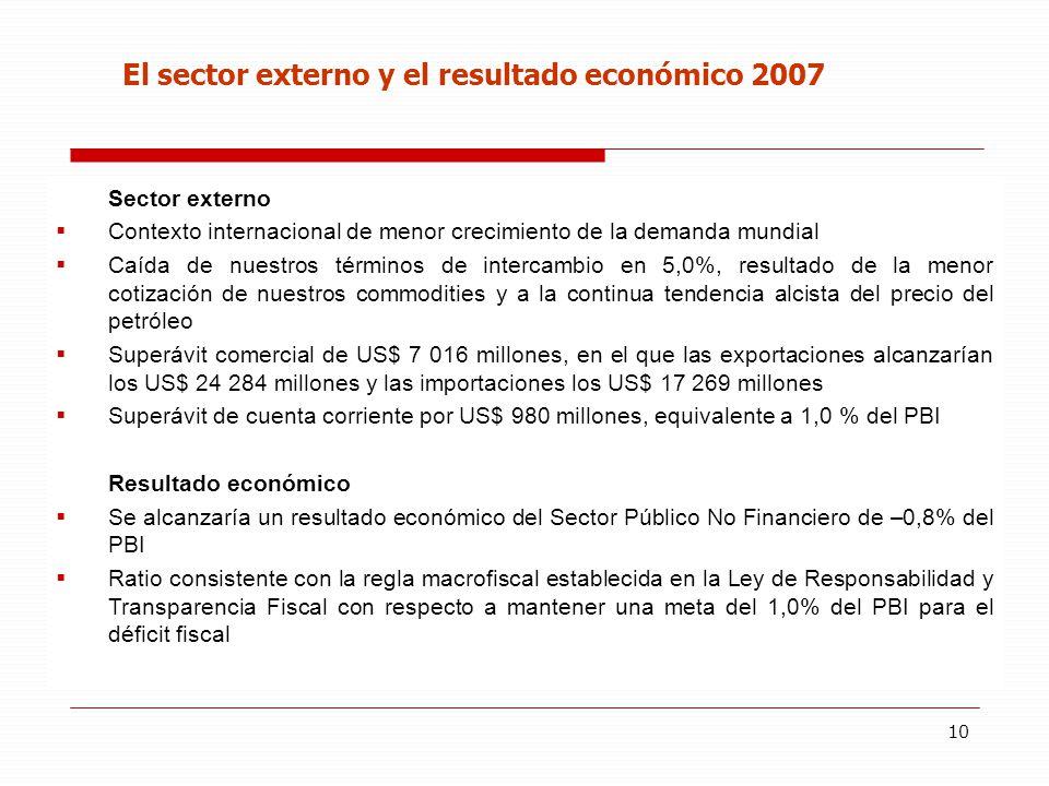 10 Sector externo Contexto internacional de menor crecimiento de la demanda mundial Caída de nuestros términos de intercambio en 5,0%, resultado de la