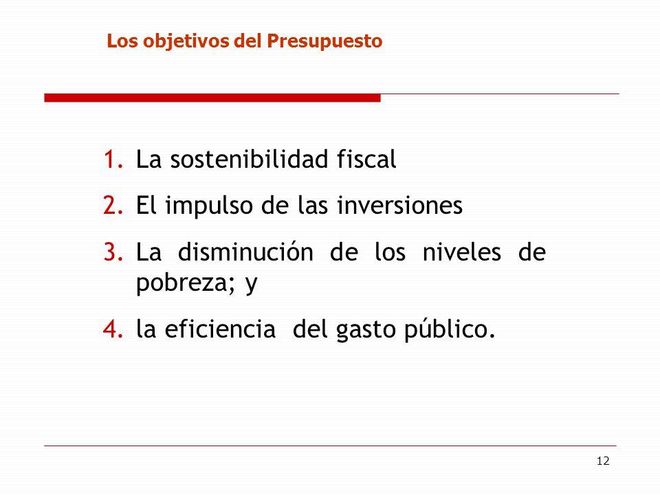12 Los objetivos del Presupuesto 1.La sostenibilidad fiscal 2.El impulso de las inversiones 3.La disminución de los niveles de pobreza; y 4.la eficiencia del gasto público.