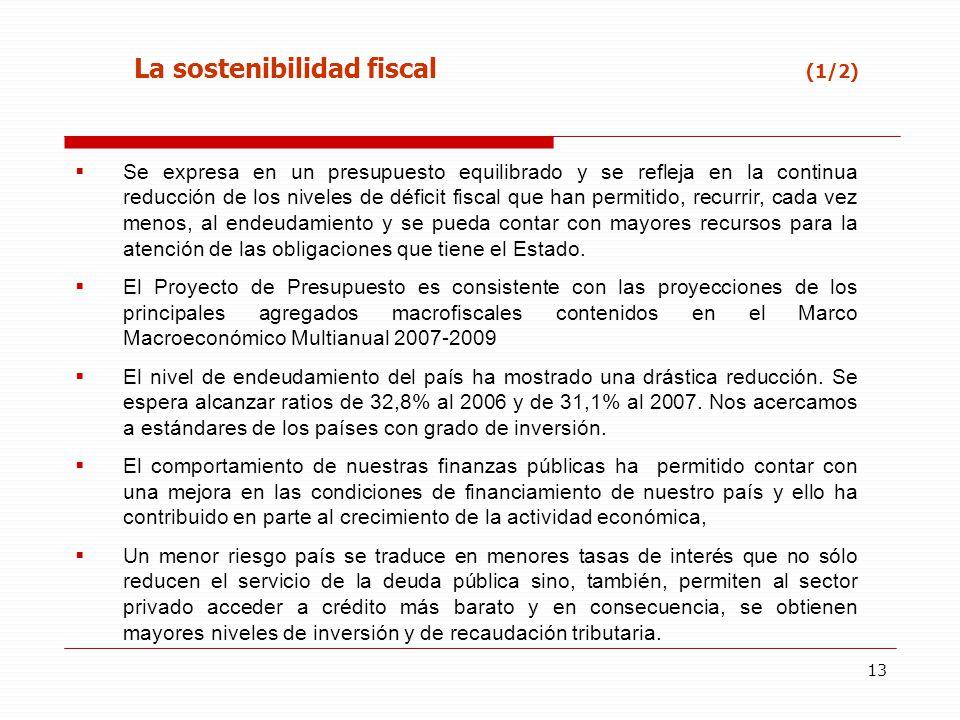 13 La sostenibilidad fiscal (1/2) Se expresa en un presupuesto equilibrado y se refleja en la continua reducción de los niveles de déficit fiscal que han permitido, recurrir, cada vez menos, al endeudamiento y se pueda contar con mayores recursos para la atención de las obligaciones que tiene el Estado.