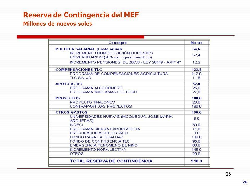 26 Reserva de Contingencia del MEF Millones de nuevos soles