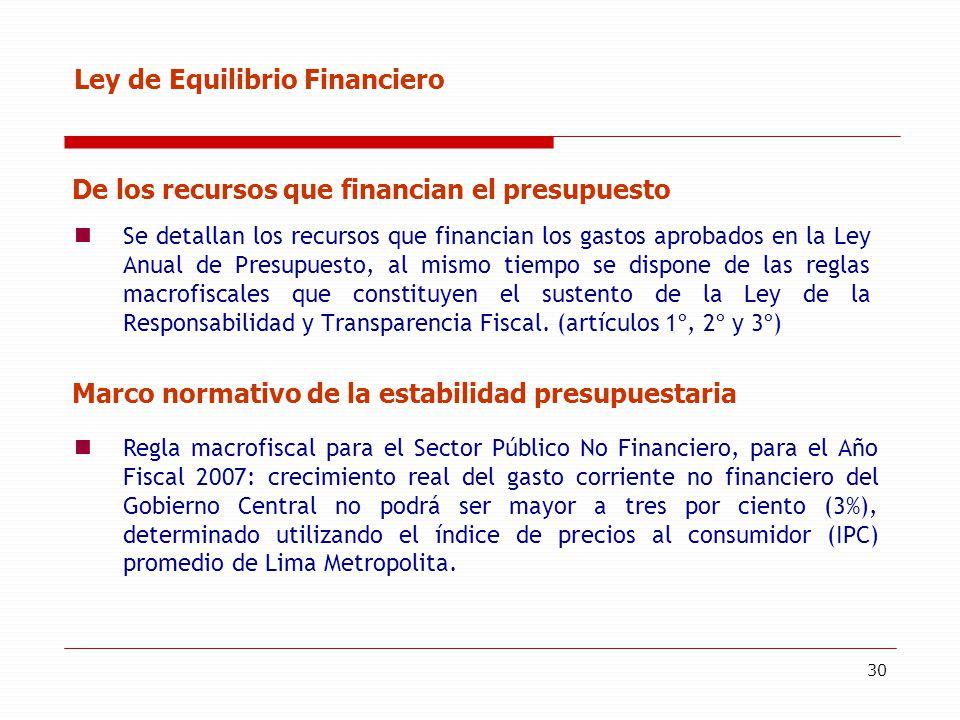 30 De los recursos que financian el presupuesto Se detallan los recursos que financian los gastos aprobados en la Ley Anual de Presupuesto, al mismo t