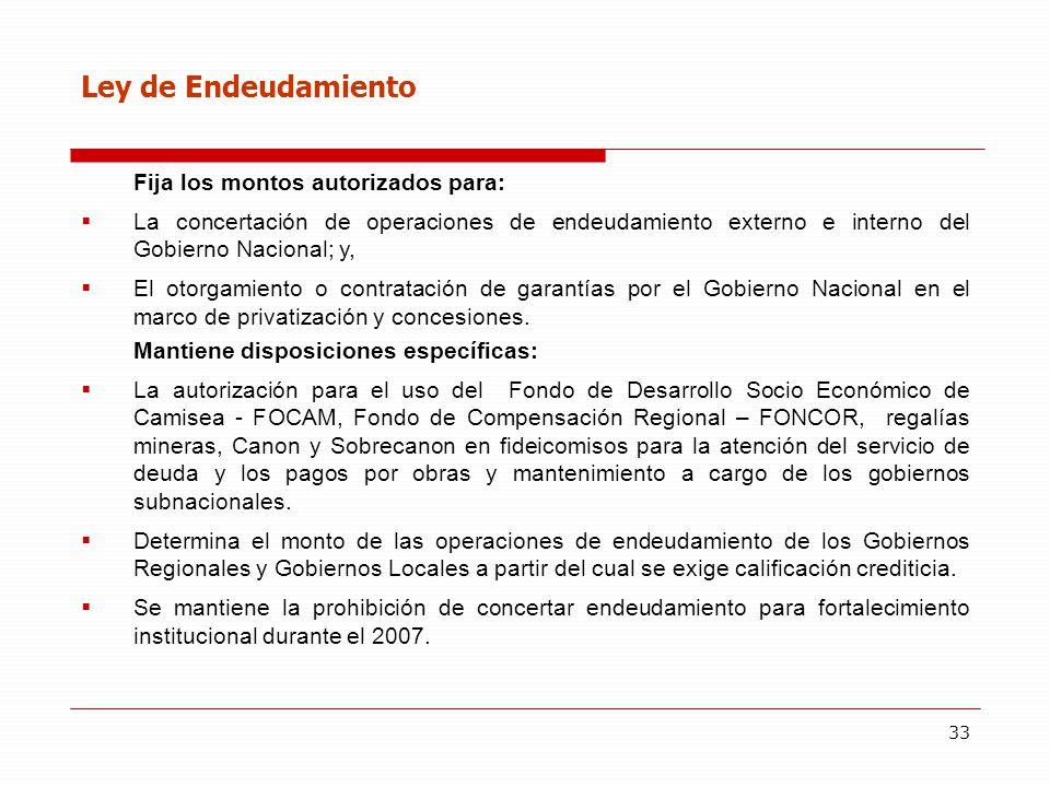 33 Fija los montos autorizados para: La concertación de operaciones de endeudamiento externo e interno del Gobierno Nacional; y, El otorgamiento o contratación de garantías por el Gobierno Nacional en el marco de privatización y concesiones.
