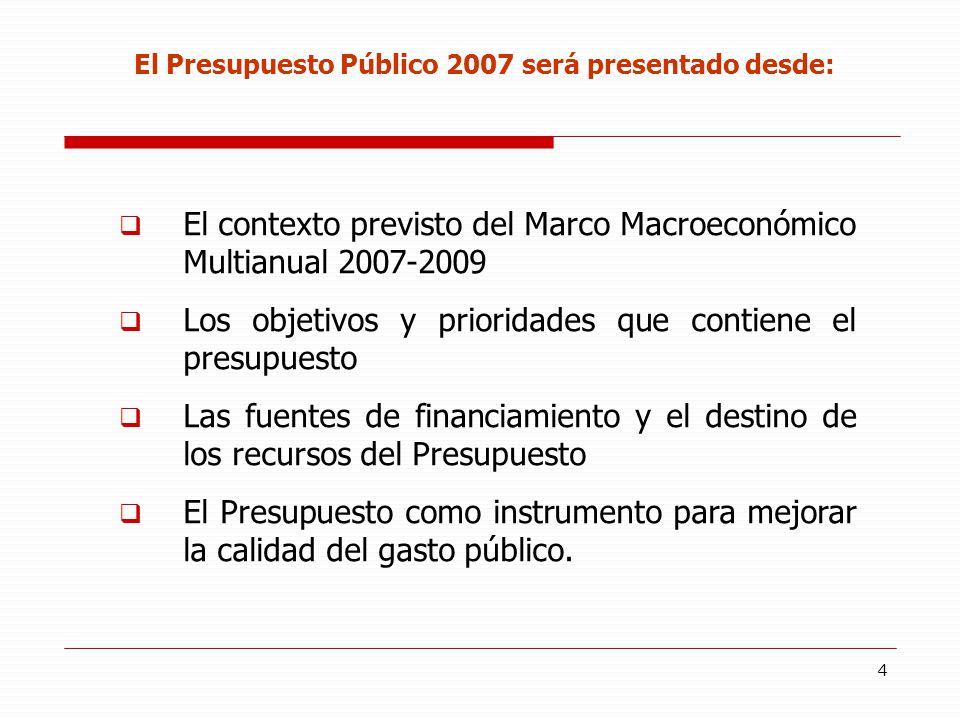 4 El contexto previsto del Marco Macroeconómico Multianual 2007-2009 Los objetivos y prioridades que contiene el presupuesto Las fuentes de financiamiento y el destino de los recursos del Presupuesto El Presupuesto como instrumento para mejorar la calidad del gasto público.