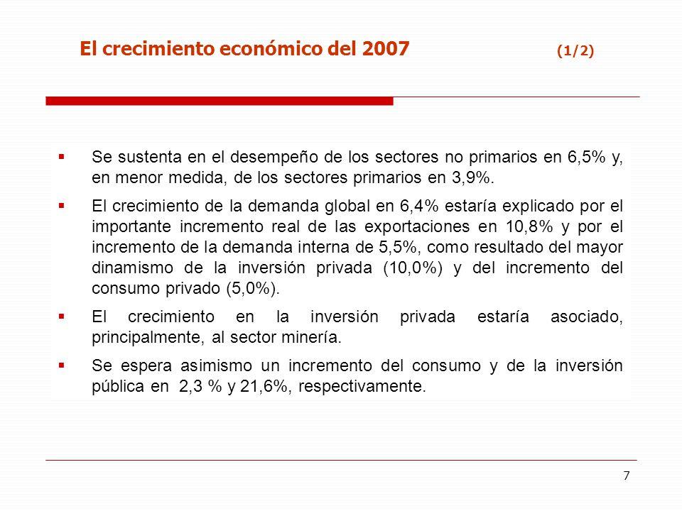 7 El crecimiento económico del 2007 (1/2) Se sustenta en el desempeño de los sectores no primarios en 6,5% y, en menor medida, de los sectores primarios en 3,9%.